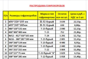 Распродажа гофрокоробов в Москве