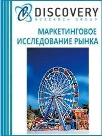 Анализ рынка аттракционов в России