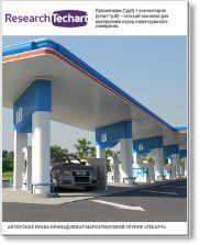 Исследование рынка сжатого природного газа