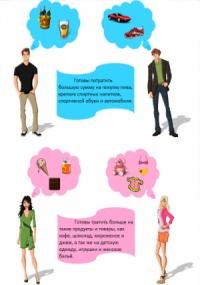 У мужчин и женщин различные приоритеты в покупках