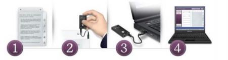 Электроника в помощь маркетологу