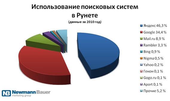 Порно мирового рунета