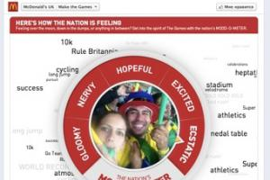 Олимпийская кампания McDonald's привлекла 20 тысяч участников