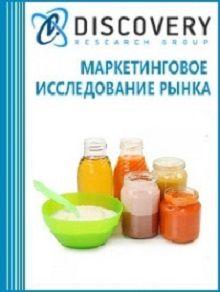 Анализ рынка детского питания в Узбекистане