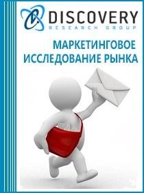 Анализ рынка директ-маркетинга в России