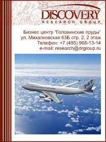 Анализ рынка грузовых авиаперевозок в России