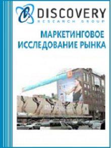 Анализ рынка рекламы в России: ТВ, Радио, Интернет, наружная, печатные СМИ