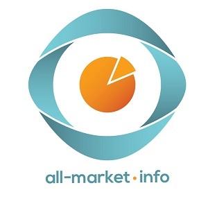 Рынок органической продукции в России - рост спроса в регионах