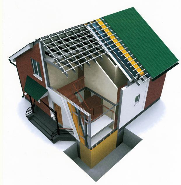 Быстровозводимые каркасные дома, быстровозводимые канадские дома