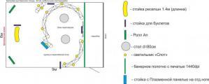 Производство мобильных стендов и конструкций