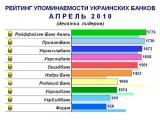 Медиаприсутствие украинских банков в Интернет (апрель, 2010)